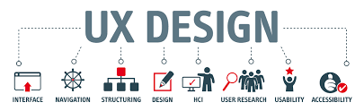 User experience design tips for small business