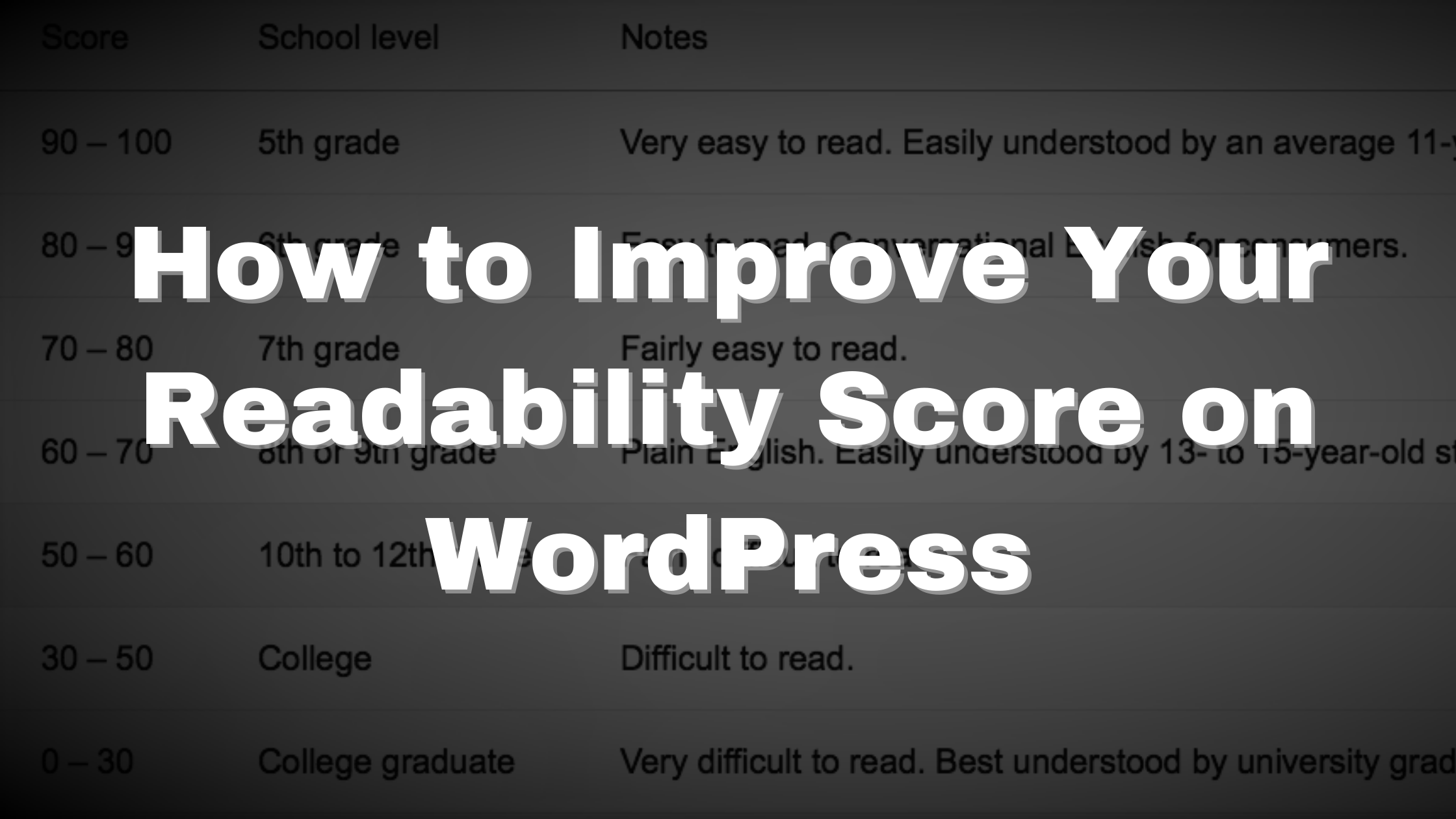 how to improve your readability score on WordPress