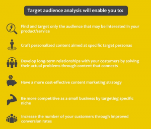 Understanding the ins-and-outs of your target audience opens up a host of promotional opportunities