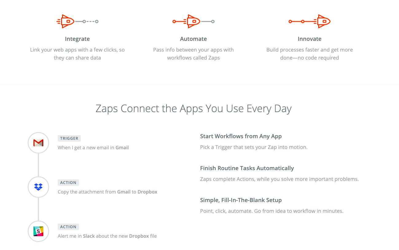 Zapier Web Automation Tool
