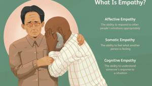 Persuasive Writing - Empathy